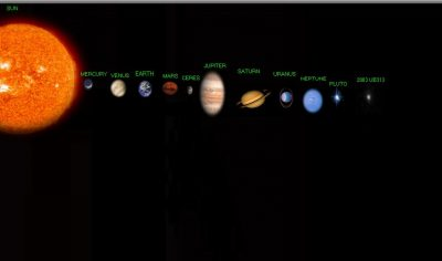 Solar system map with planet names.